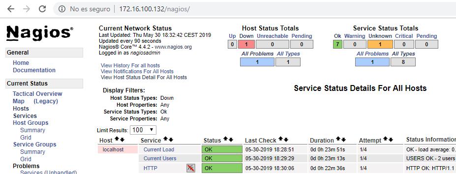 Nagios en Debian (Raspberry Pi) 0