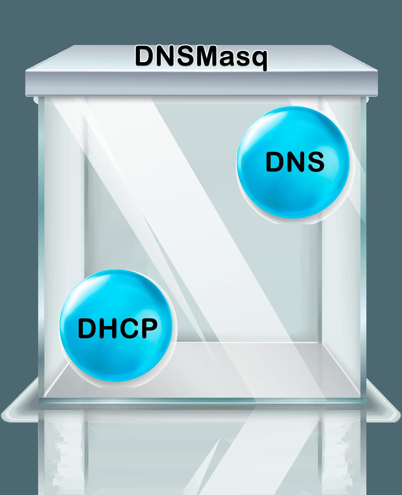 Raspberry Pi Servidor DNS y DHCP 0