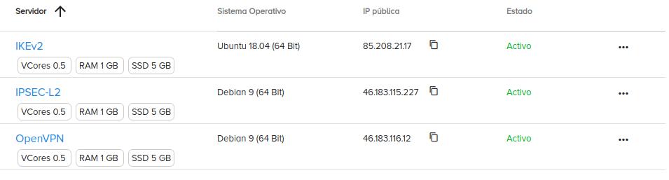 Tutorial VPN (Tipos, Instalación y Configuración) 2