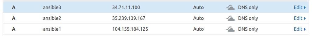Tutorial Ansible desde 0 – Herramienta de gestión de servidores 4
